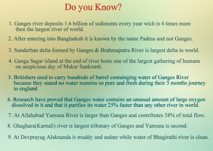 Holy River of India-The Ganges River