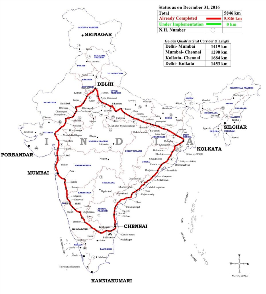Complete Route of Golden Quadrilateral