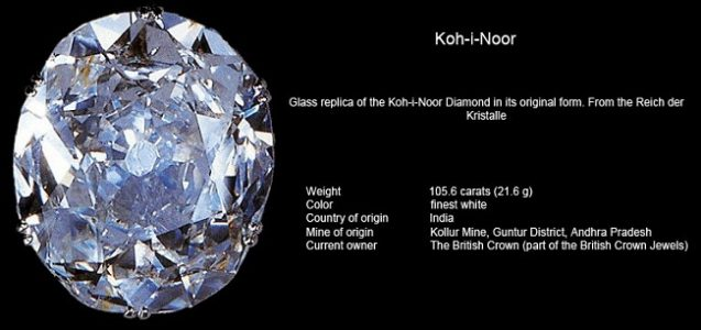a chronological history of the koh i noor diamond. Black Bedroom Furniture Sets. Home Design Ideas