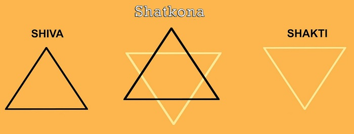 Meaning of Shatkona in Hinduism
