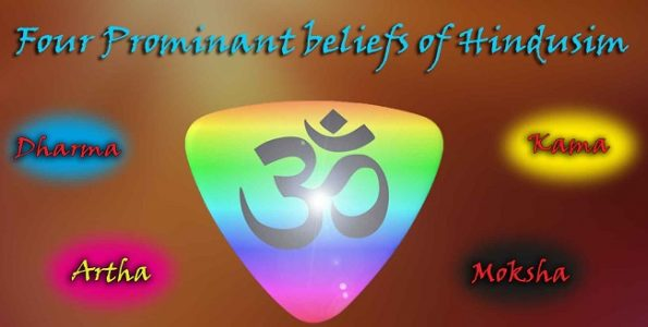 Dharma, Karma, Artha and Moksha are the four major beliefs of Hinduism